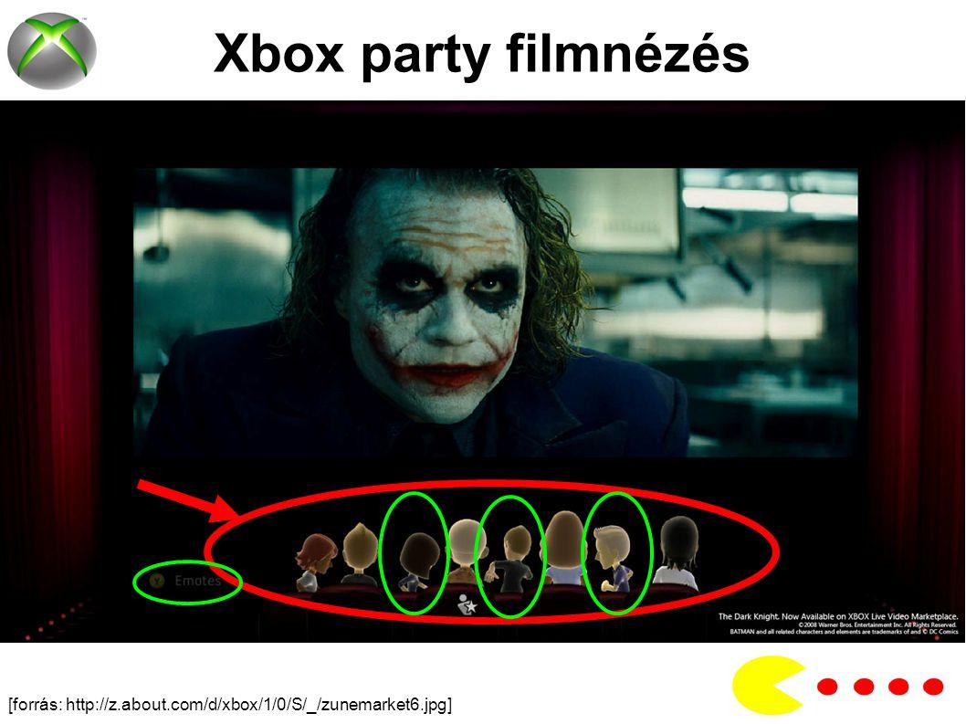 Xbox party filmnézés [forrás: http://z.about.com/d/xbox/1/0/S/_/zunemarket6.jpg]
